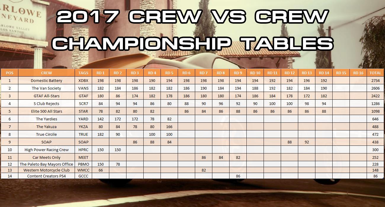 crew_overall.jpg