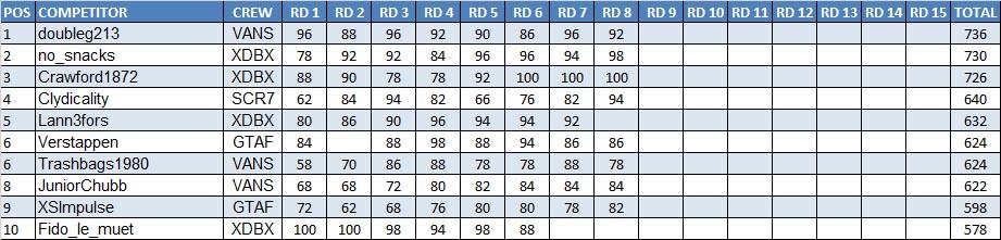 table_overall.jpg